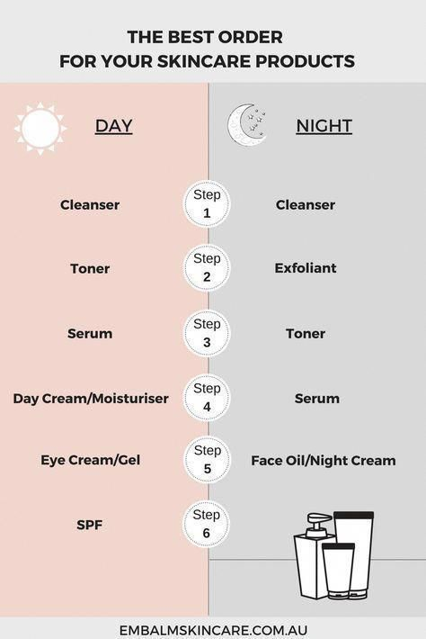 The Best Order For Your Skincare Products How To Layer Skincare Products Correct Order To Apply Skin Anti Aging Skin Care Aging Skin Care Skin Care Secrets