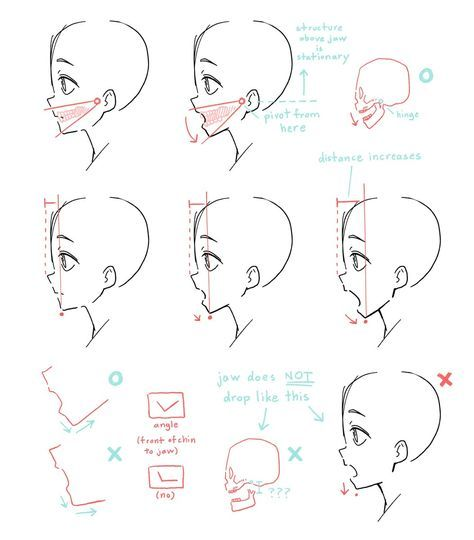 31 Ideas Drawing Reference Face Mouths Animation For 2019 Face Drawing Side View Of Face Anime Side View