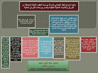 مدحت سعد الدين محمد المحامى بالنقض ماهيه نموذج العقد الابتدائي لشركة بورصة العقود الآ Blog Blog Posts Boarding Pass