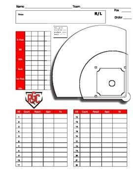 Chart for opposing teams hitters and pitchers. Also comes with a chart for all hitters on one page for the coaches. In office publisher form so it can be changed.