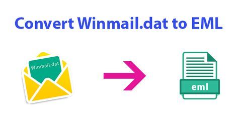 Convert Winmail.dat to EML Files with Attachments for Windows Live Mail
