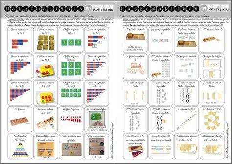 Carnet de suivi des ateliers Montessori