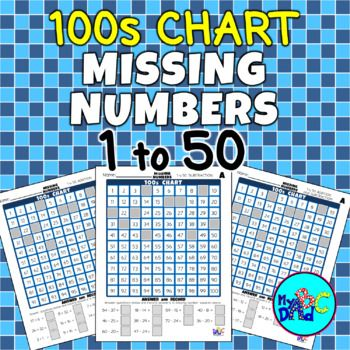Hundreds Chart Addition And Subtraction Missing Numbers 1 50 With Tpt Easel Learning Worksheets Hundreds Chart Subtraction Adding on hundreds chart worksheets