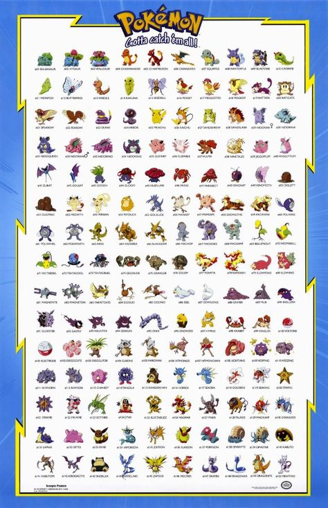 all of the pokemon cards names in the world with pictures printout list | Pokemon: The First Movie
