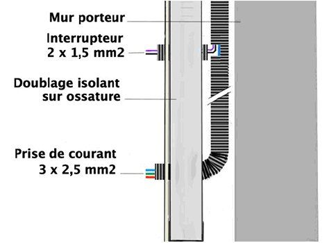 Le Montage En Pieuvre Electrique Leroy Merlin Pieuvre Electrique Montage Schema Electrique