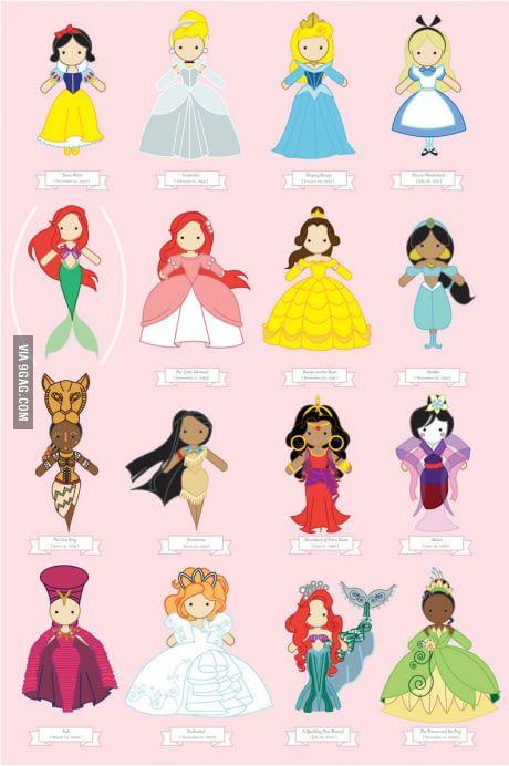 Disney Princess Poster Disney Cute Disney Disney Girls