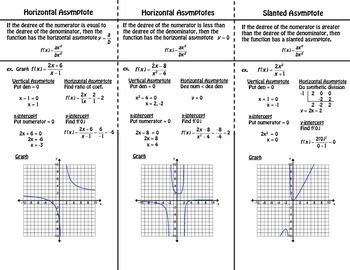 Graphing Rational Functions Foldable Rational Function Functions Foldable Printable Worksheets