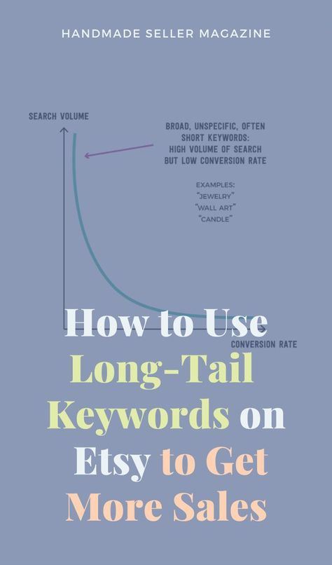 How to Use Etsy SEO Long-Tail Keywords Right Now to Get More Views & Sales