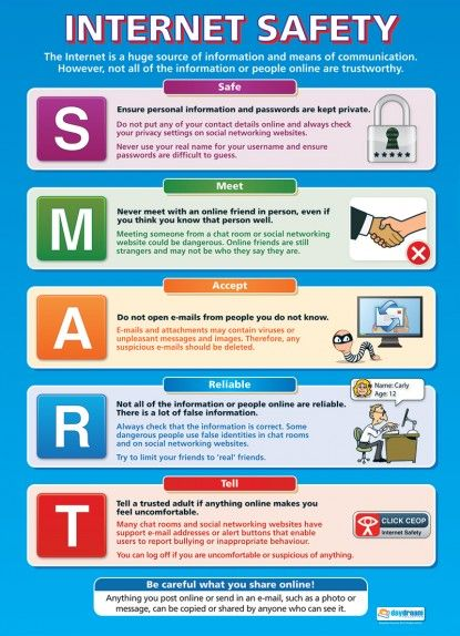 Daydream Education's pack of 10 Internet Safety posters are ideal for display in any secondary school classroom. The educational wall charts will encourage online safety in your school through the bright and clear display of the five SMART rules.