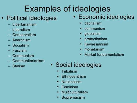 17 Politicz Ideas Teaching History Politics Political Science