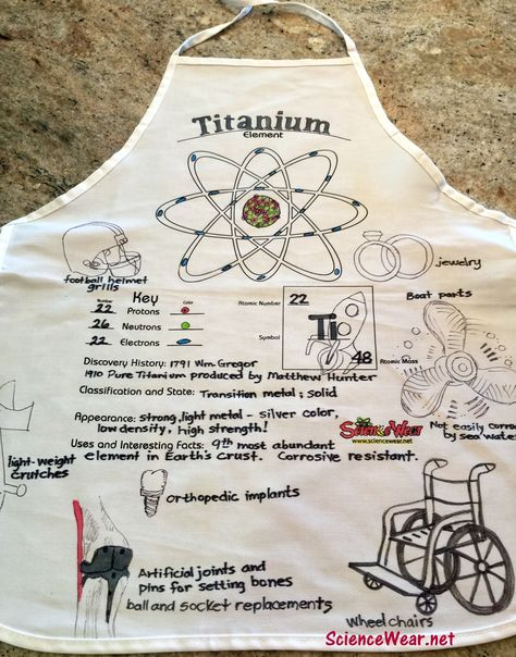 Pin by Science Wear on Atoms, Elements, and the Periodic Table - fresh periodic table titanium atomic mass