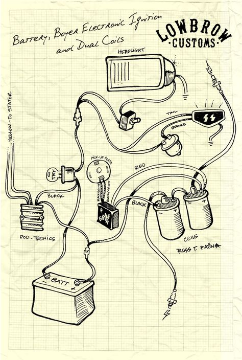 2017 Triumph Bobber Wiring Diagram - Wiring Diagrams