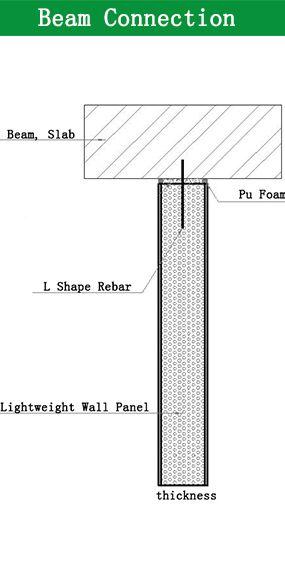 Lightweight Aggregate Concrete Sandwich Panel Installation Node