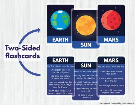 SOLAR SYSTEM FLASHCARDS for kids, 27 flash cards, Montessori flashcards printable, instant download, digital download