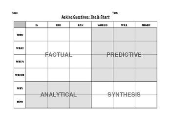 Pin By Tom Adamson On General Teaching Stuff In 2020 Worksheets Free Graphic Organizers Chart