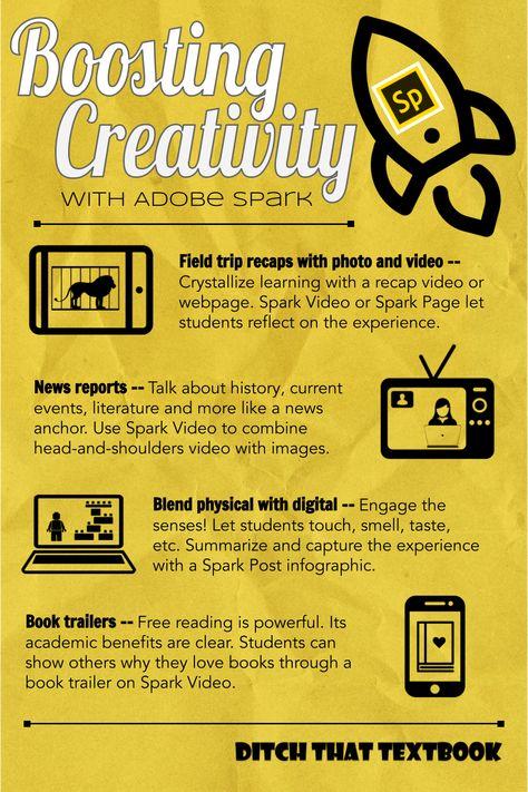 Boosting Creativity with Adobe Spark