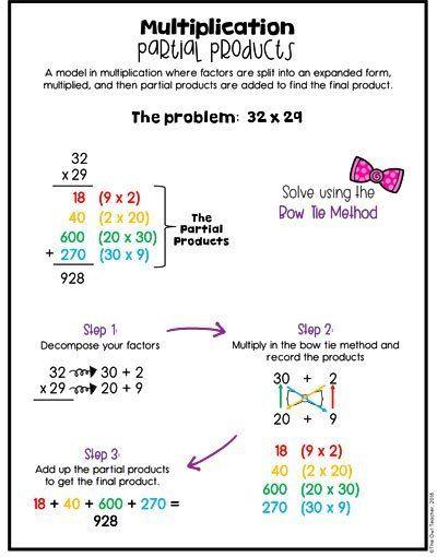 Pin On Multidigit Multiplication