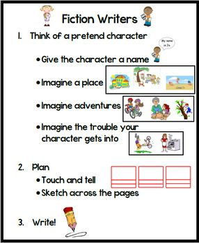 First Grade Fictional Narrative Poster Lucy Calkins Lucy Calkins