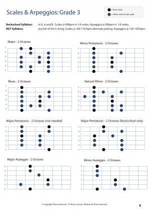 Scale Pentatoniche Ebook