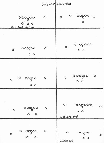 Pin On Football Formations