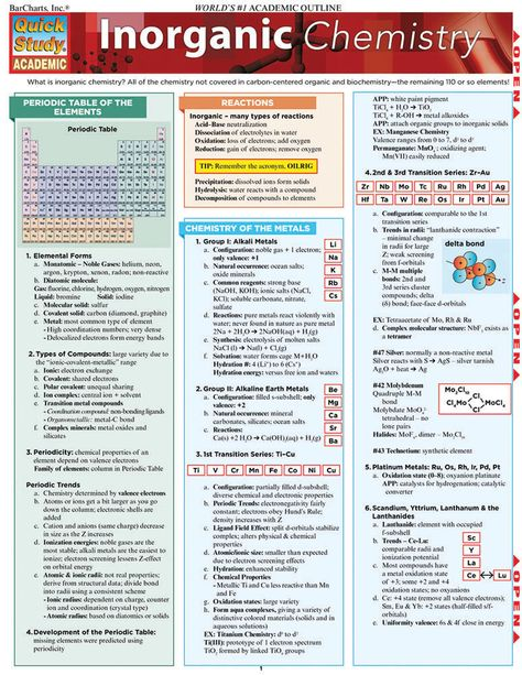 Trends in the Periodic Tableu0027 Poster by Compound Interest Periodic - copy periodic table c