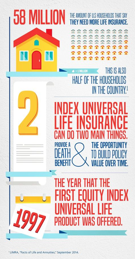 How Homeowner S Insurance Affects Your Mortgage Universal Life