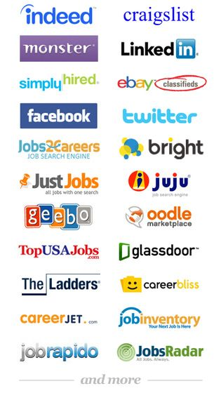 Post Job To 50 Job Boards With One Submission Ziprecruiter Job Career Find A Job Job Board