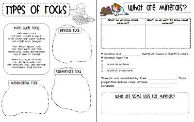 picture relating to 3 Types of Rocks Printable Worksheets called Science Freebie!!! A few models of rocks. Strategies for science