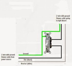 Single Pole Light Switch Wiring Diagram Light Switch Wiring Light Switch House Wiring