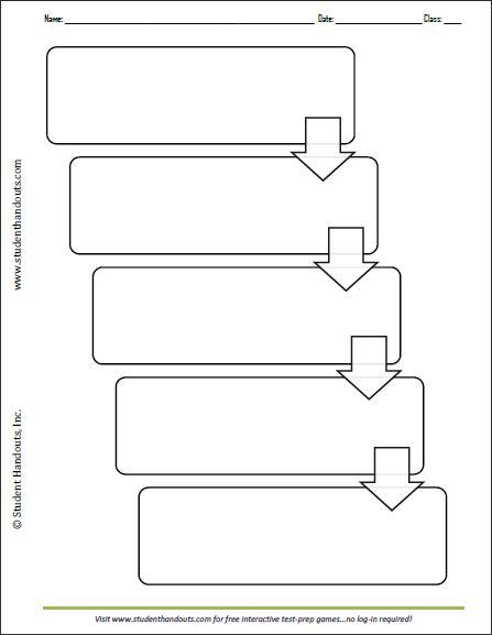 図3:日本人にあったサルコペニアの診断簡易基準案を示した図 - Flow Map Printable