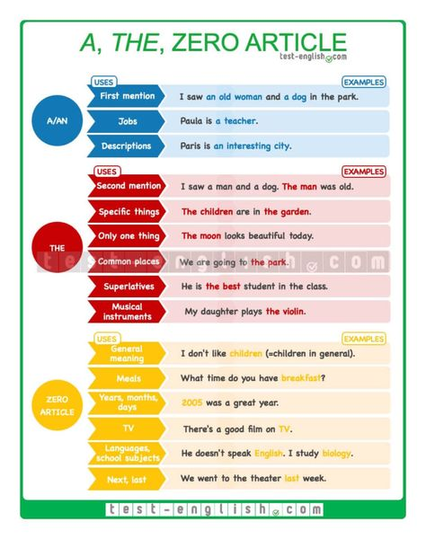 a/an, the, no article – the use of articles in English – Test-English