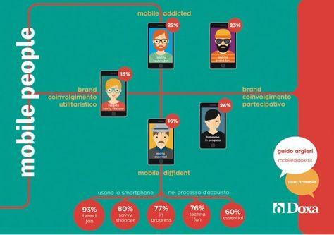 på nett dating app til lesbians i nørresundby