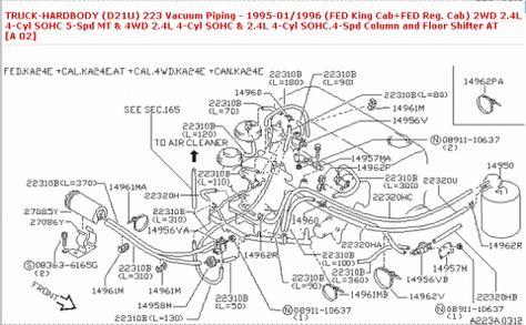 Diagrama Mangueras Vacio Del Cuerpo De Aceleracion Nissan D21 En