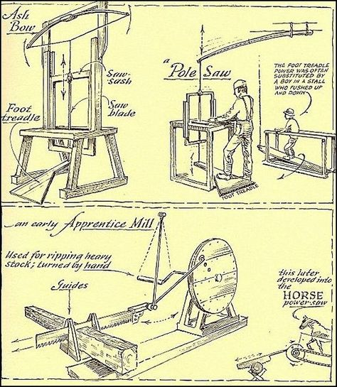 Antique Woodworking Tools, Green Woodworking, Antique Tools, Old Tools, Vintage Tools, Woodworking Plans, Woodworking Projects, Workbench Plans, Welding Projects