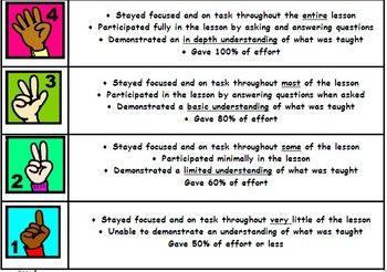 Marzano Participation Scale, can be adatped for team leaders to score teammates, or for students to assess themselves throughout the day
