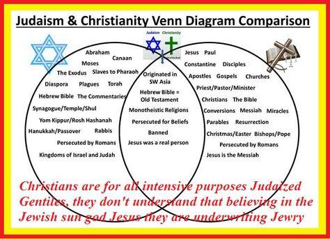 Venn Diagram Jesus Akbaeenw