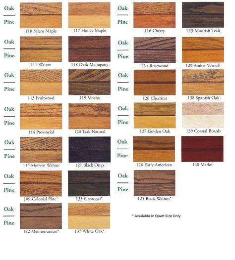 Minwax Stain For Red Oak Floors Minwax Floor Stain And Jacobean