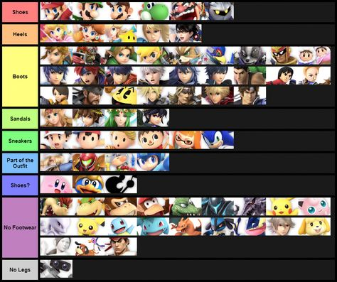 The girl you like, SSB edition  | Smash Ultimate Tier Lists