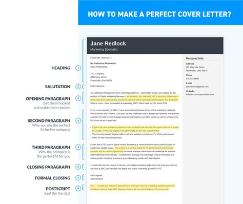 How to Write a Cover Letter for a Job in 2021 (12+ Examples)