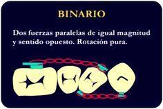 Videoconferencia: Efecto Binario o CUPLA para desrotar giroversiones - Rampal Ortodoncia | Odonto-TV
