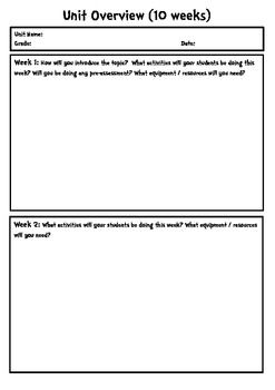 Editable Thematic Unit Planning Template  School Teacher And