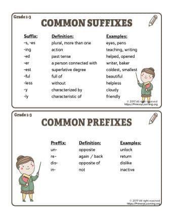 Prefix Suffix Worksheet 3rd Grade Prefixes And Suffixes Anchor Chart In 2021 Suffixes Worksheets Prefixes And Suffixes 2nd Grade Worksheets Suffix worksheets for grade