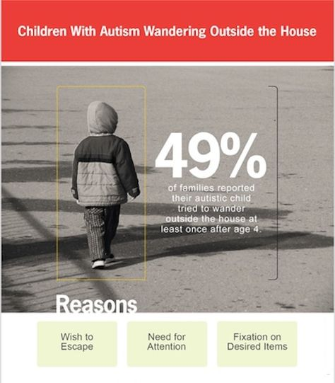Autism Plus Wandering >> Image Result For Children Walking Away Children Walking Away