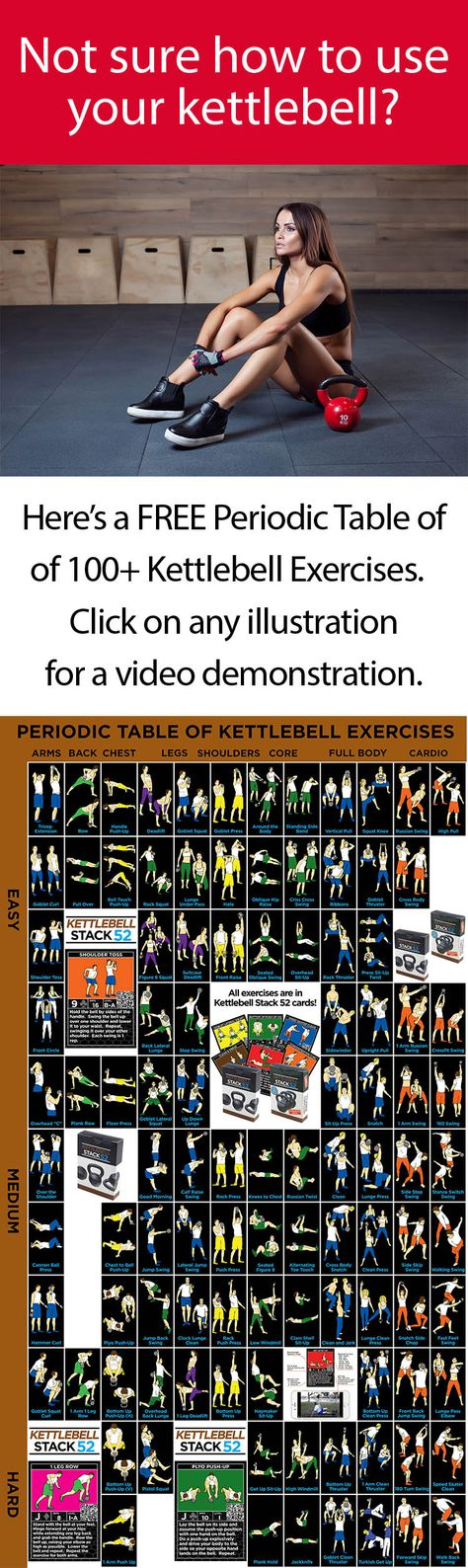 Kettlebell Workouts Are The Best HIIT Makes You Stronger Fitter And Burns Calories Like Crazy