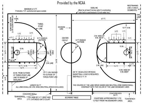 Basketball Court Diagram With Measurements Basketball Court Dimensions Ncaa Basketball Court Backyard Basketball Court Measurements Basketball Court Size