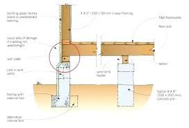 What Is A Stem Wall Foundation Google Search What Is Stem Building Construction Foundation