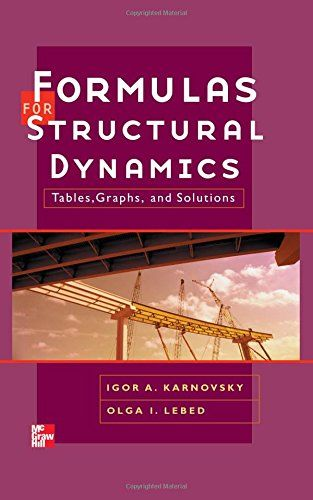 Formulas For Structural Dynamics Tables Graphs And Solutions Http Books Diysupplies Org Entertaining Formulas For Structura Graphing Boat Plans Solutions