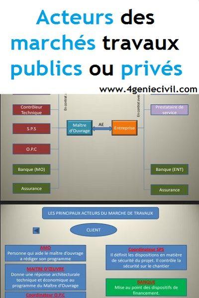 Acteurs Des Marches Travaux Publics Ou Prives Genie Civil Public Cours Genie Civil