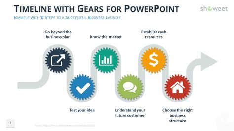 Serpentine Timeline With Gears For Powerpoint  Charts  Diagrams