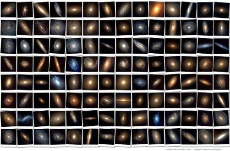 تختلف ألوان المجرات في الكون حسب درجة حرارتها فاللون الأزرق هو الأكبر حراره أما الأقل حرارة فهو اللون الأحمر المجرة الفلك ا Galaxies Save Earth Earth